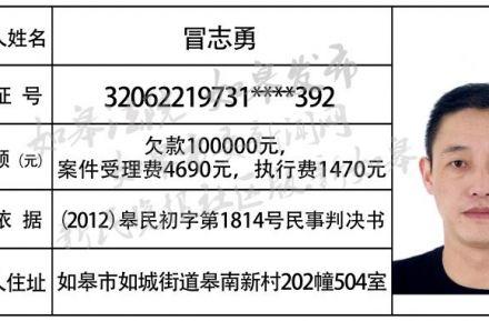 """【曝光+悬赏】如皋法院发布2020年第四期""""失信被执行人""""名单!一角"""